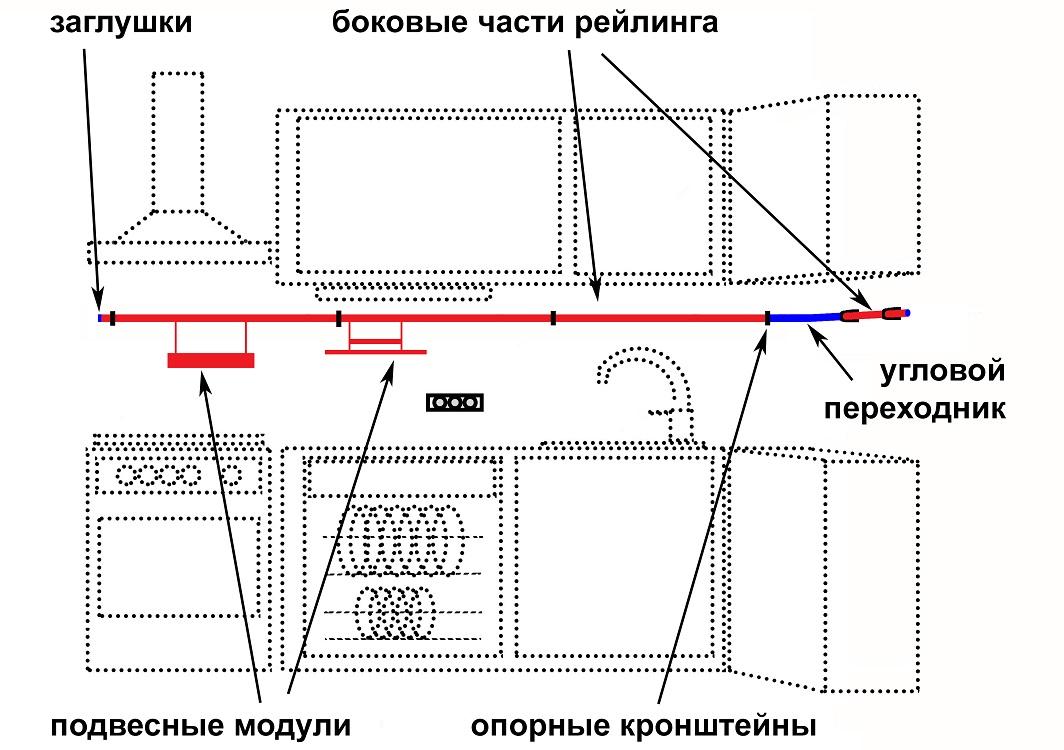 Инструкция по установке рейлингов на кухне