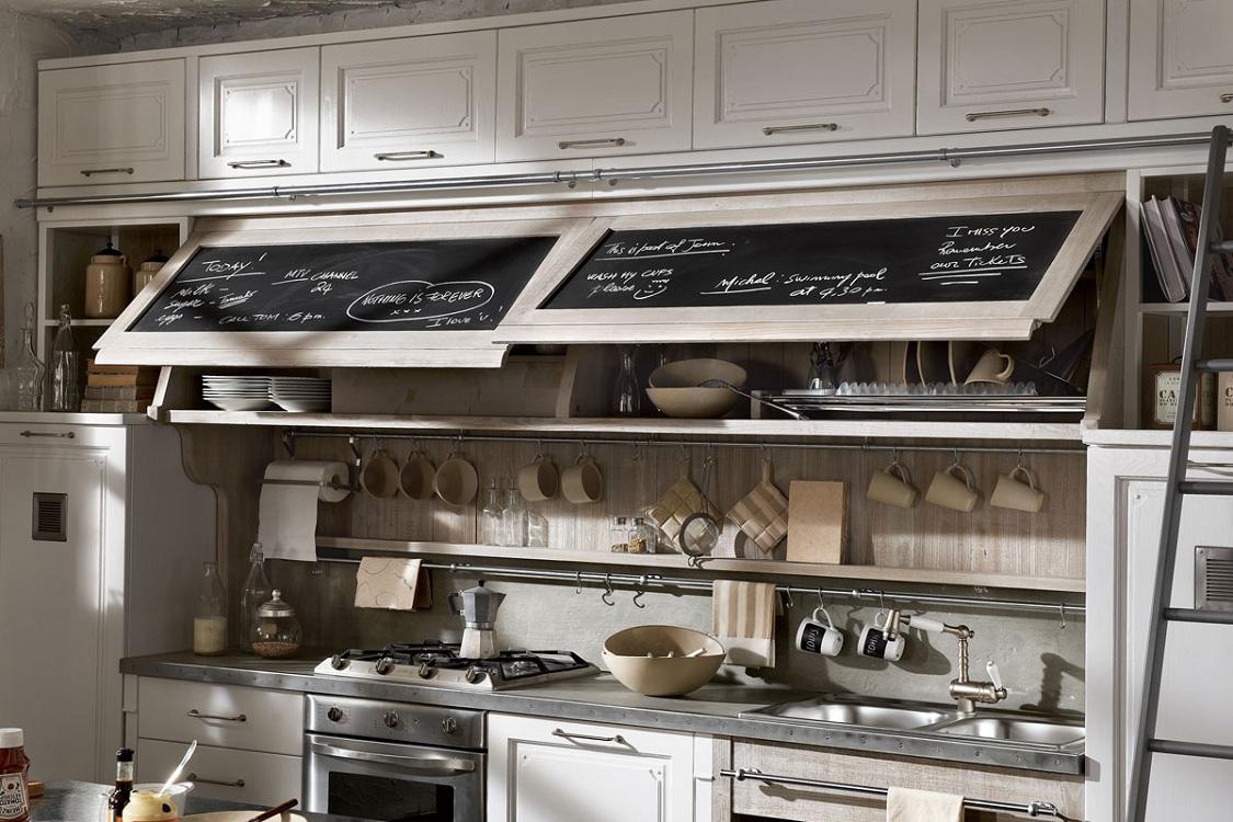 Выбор места для установки кухонных рейлингов